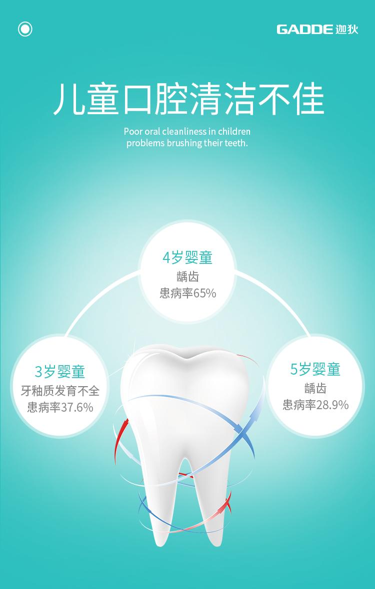 儿童洁牙器--GD-019-北极熊_06.jpg