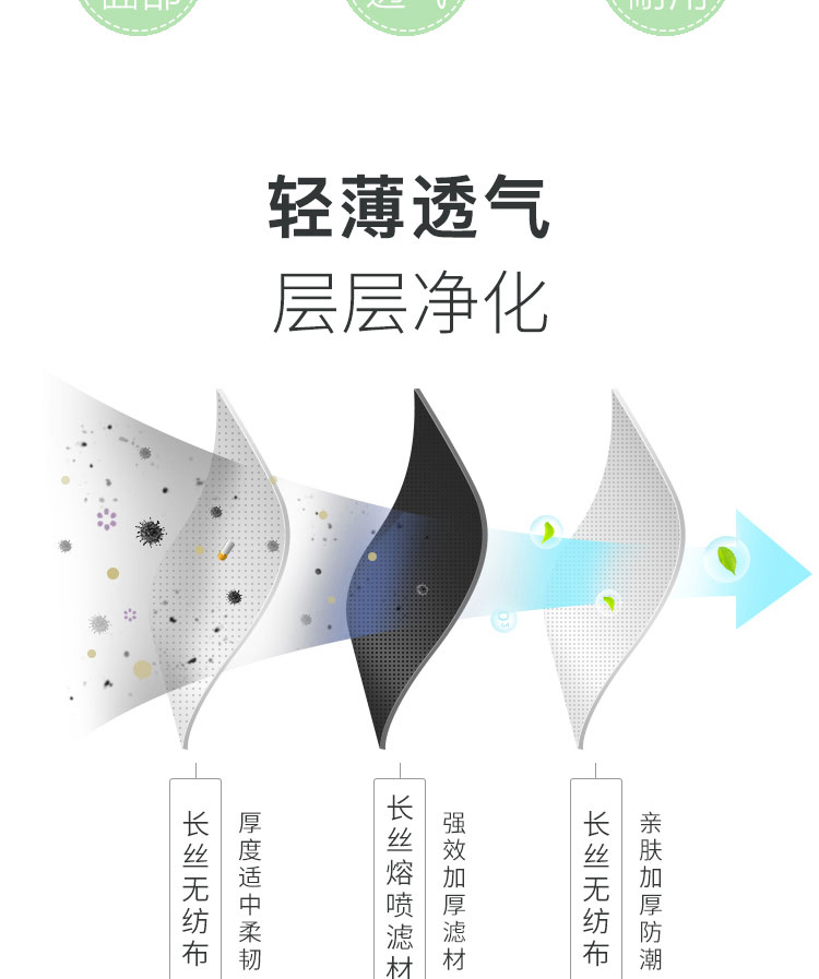 鑫富艺平面口罩_03.jpg