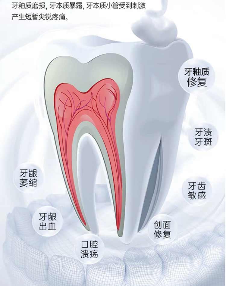 冲牙器主图_04.jpg